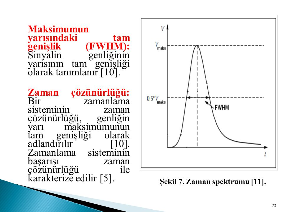 Şekil 7. Zaman spektrumu [11].